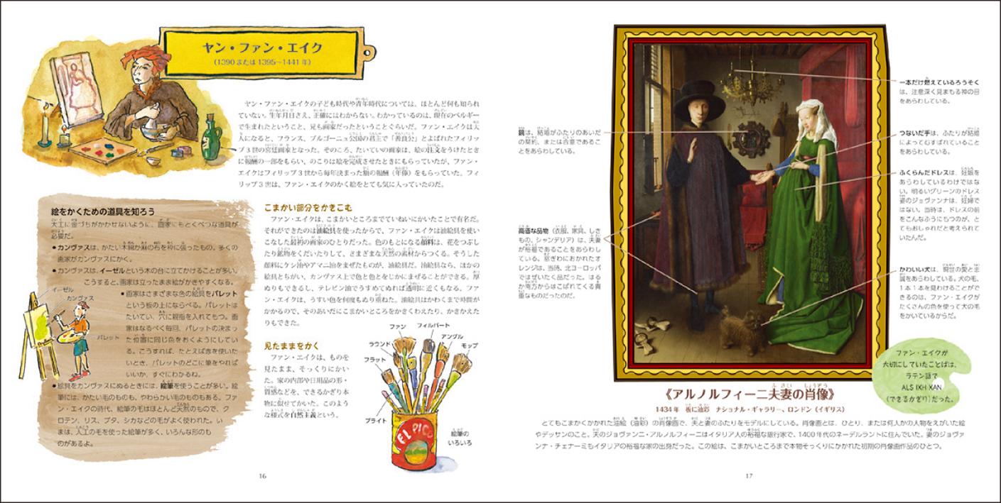 『子どものための美術史』見開きサンプルページ